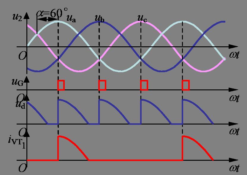 电力电子技术-三相半波可控整流电路(1)