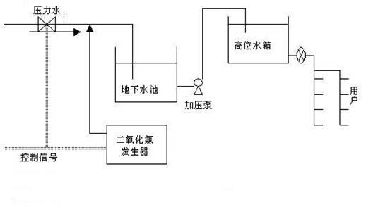 电路 电路图 电子 户型 户型图 平面图 原理图 528_294