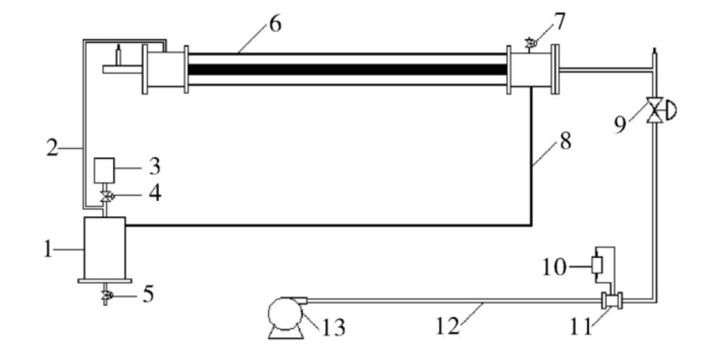 旧实验装置采用电位差计测温,热电偶一端需保持0 ℃,每次实验都要准备